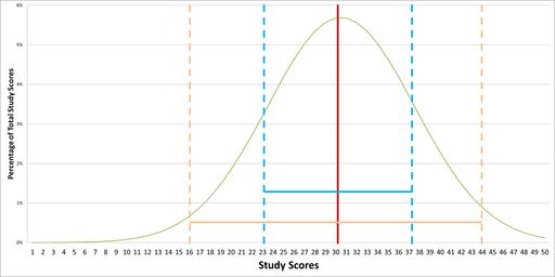 atar-study-scores